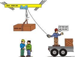 دانستنیهای جرثقیل سقفی - شرکت تارا صنعت