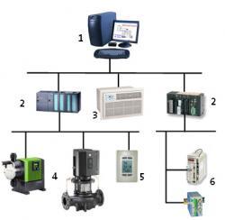 آموزش طراحی شبکه BMS خانه هوشمند