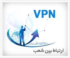اینترنت پرسرعت در سیمین دشت