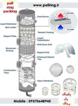قطعات پلیمری مورد مصرف در صنایع شیمیائی