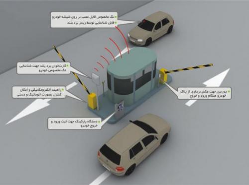 اتوماسیون پارکینگ هوشمند اصفهان