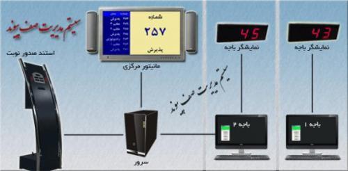 سیستم های نوبت دهی و مدیریت صف