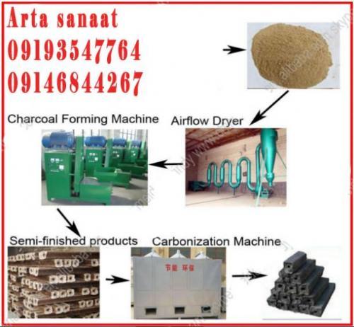 ساخت و فروش دستگاه های انواع زغال / ذغال