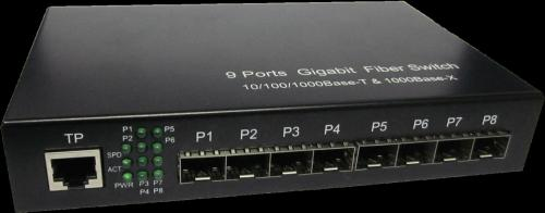 سوییچ فیبر نوری optic fiber switch