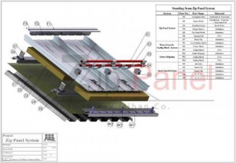 سیستم پوششی سقف بمو کالزیپ یا زیپ پانل
