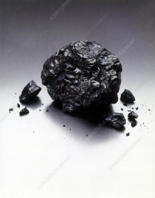 آنتراسیت - سیلیس - کربن اکتیو - کک متالوژی