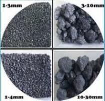 فروش زغال کک و  کک متالوژی و میکرونیزه